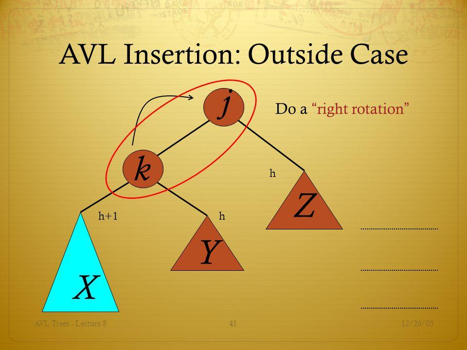 AVL Insertion: Outside Case