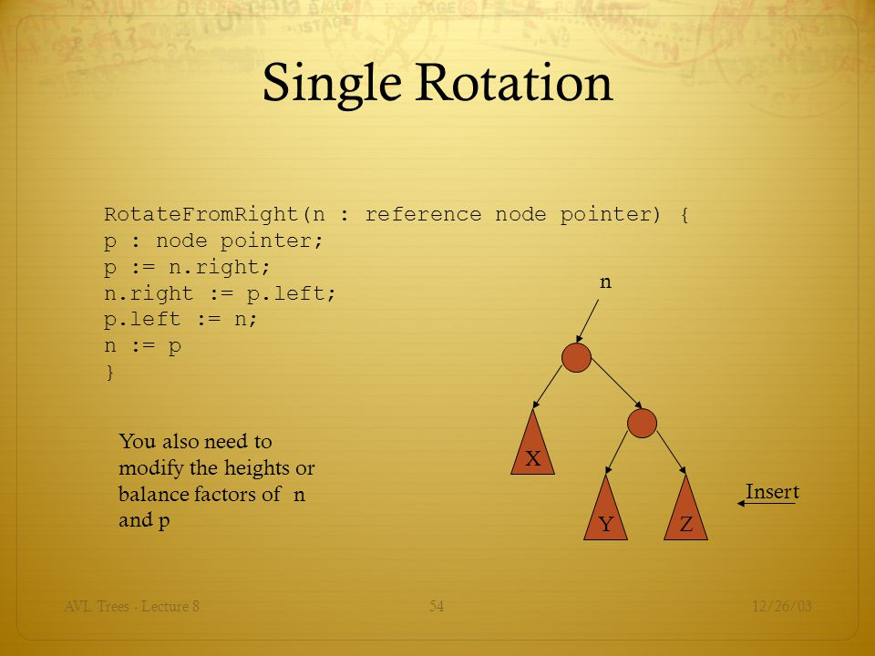 Single Rotation RotateFromRight(n : reference node pointer) {