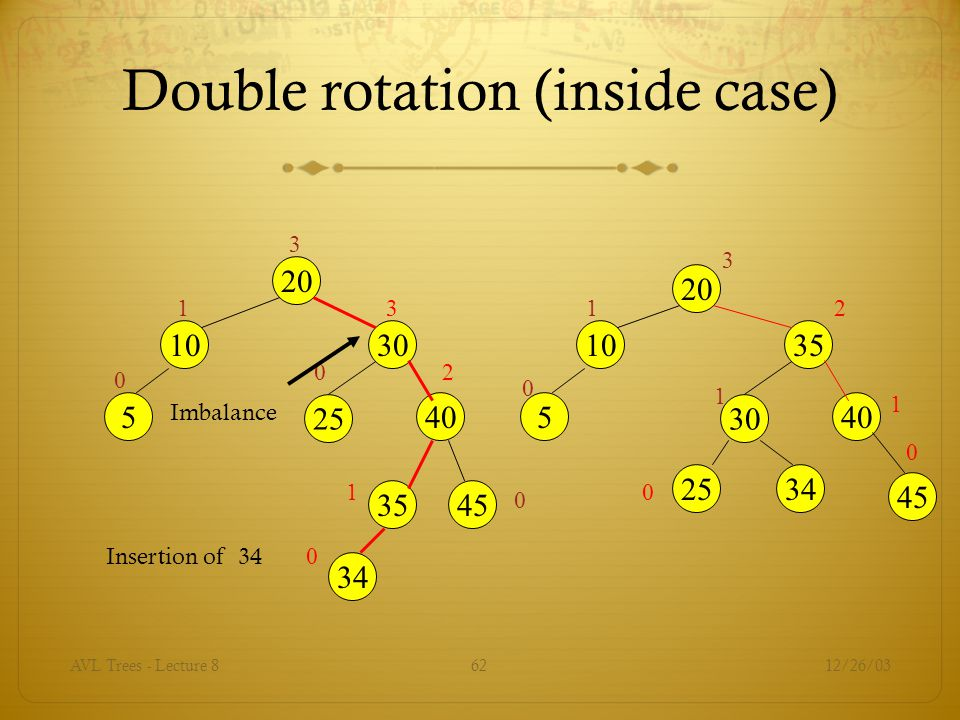Double rotation (inside case)
