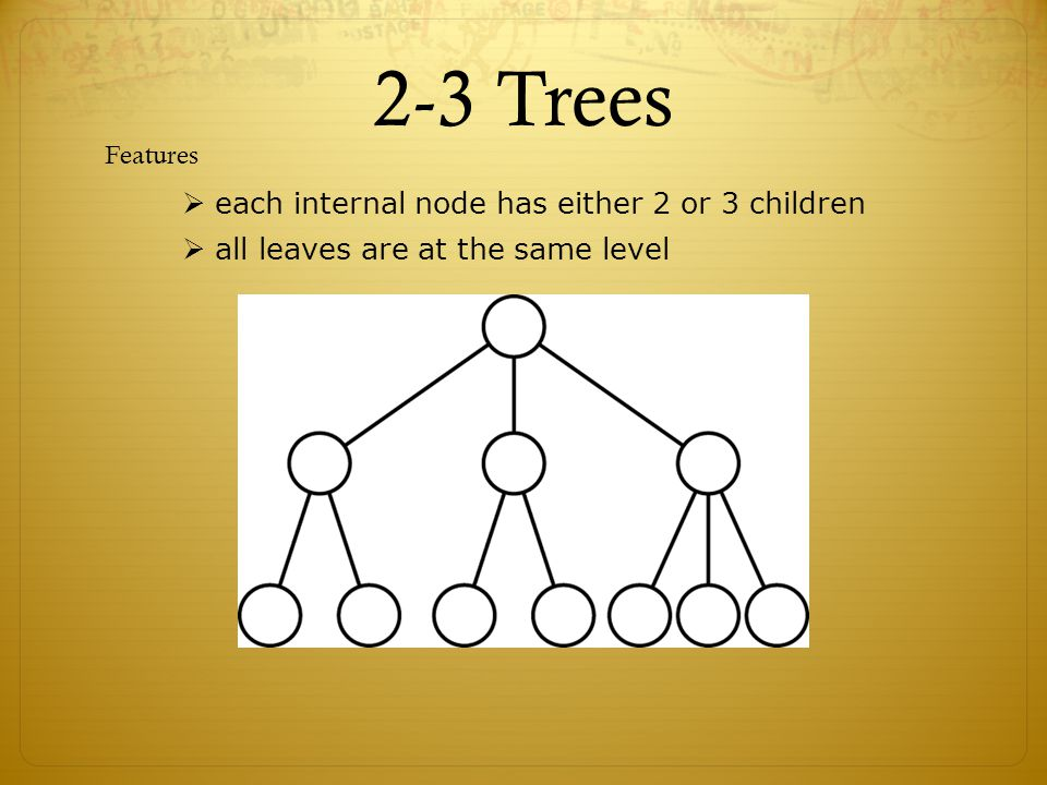 2-3 Trees each internal node has either 2 or 3 children