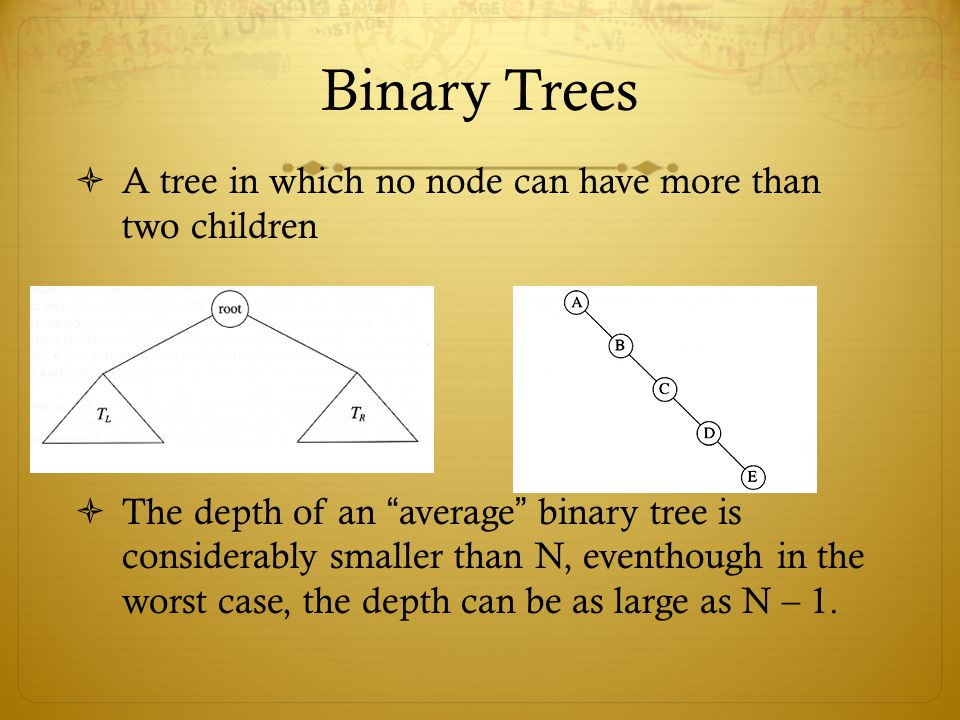 Binary Trees A tree in which no node can have more than two children