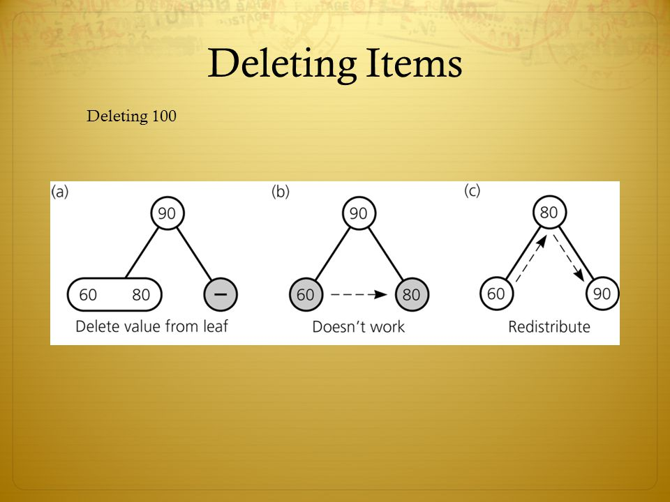 Deleting Items Deleting 100
