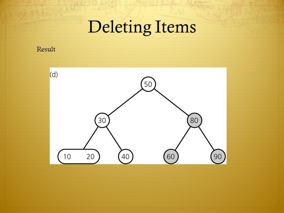Deleting Items Result