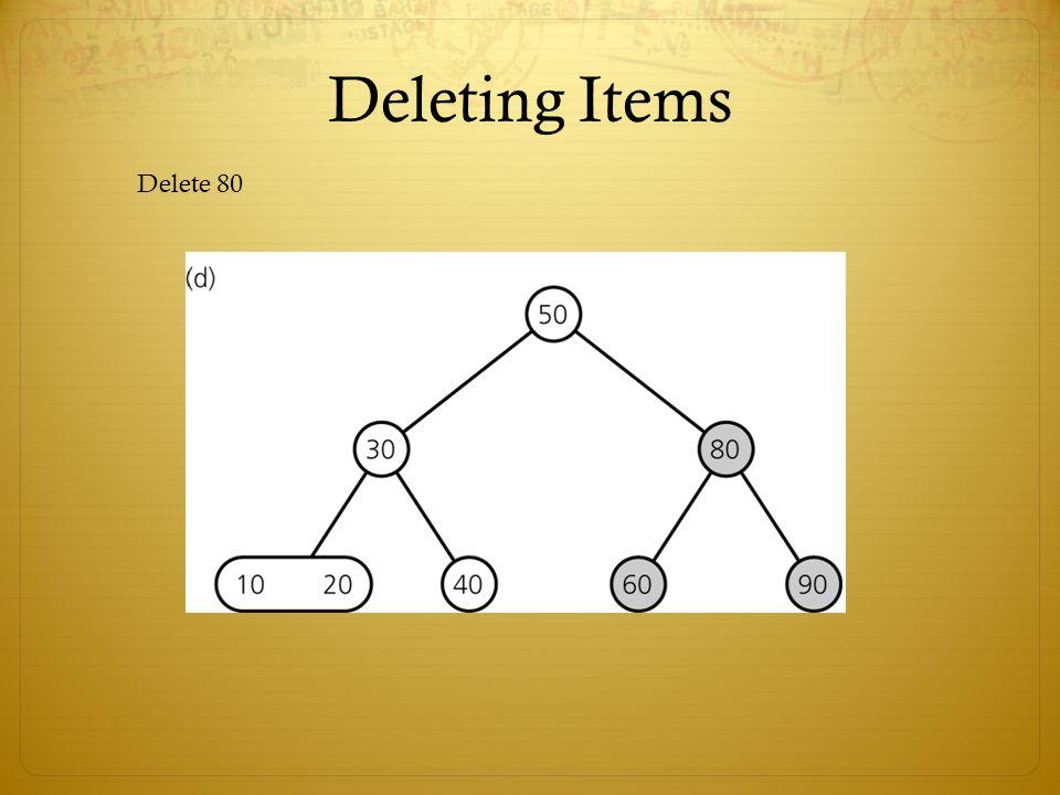 Deleting Items Delete 80