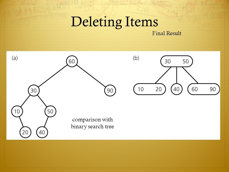 Deleting Items Final Result comparison with binary search tree