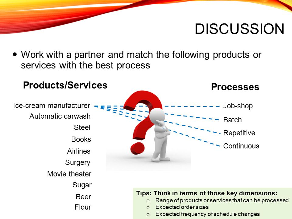 Discussion Work with a partner and match the following products or services with the best process.