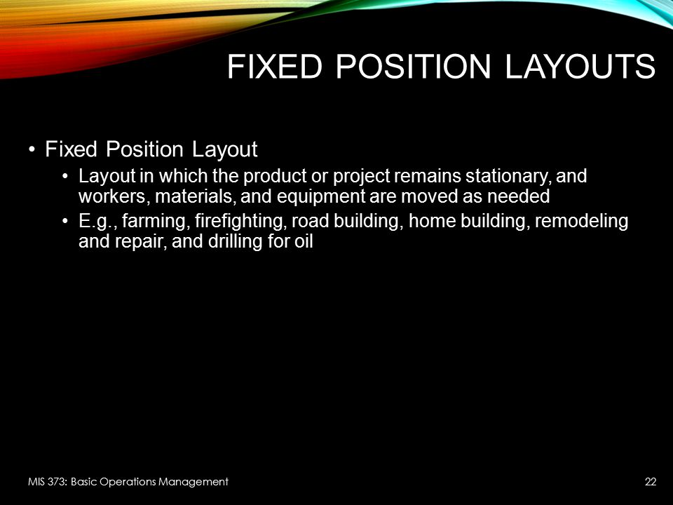Fixed Position Layouts