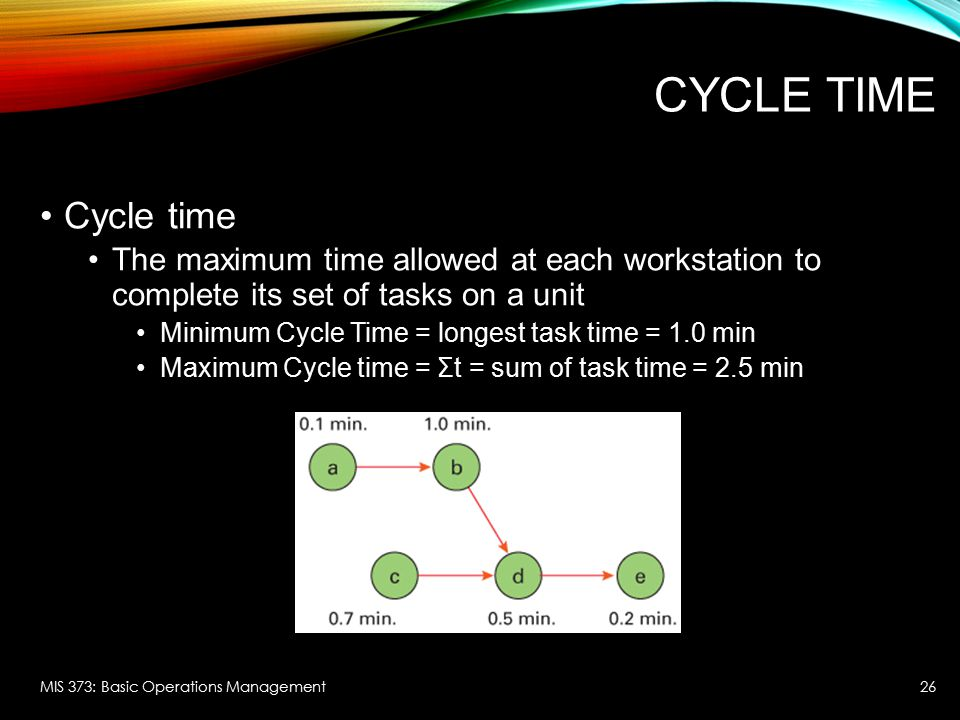 Cycle Time Cycle time. The maximum time allowed at each workstation to complete its set of tasks on a unit.