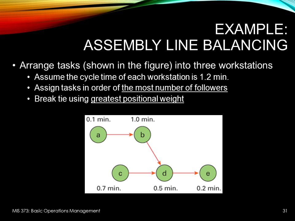 Example: Assembly Line Balancing