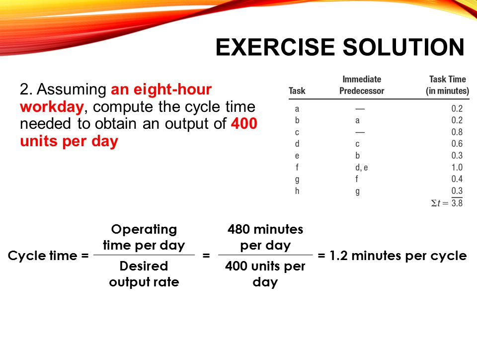 Exercise Solution 2. Assuming an eight-hour workday, compute the cycle time needed to obtain an output of 400 units per day.