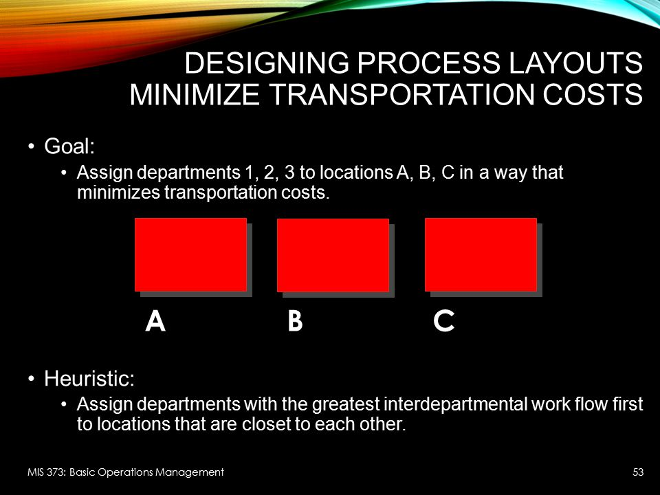 Designing Process Layouts Minimize Transportation Costs