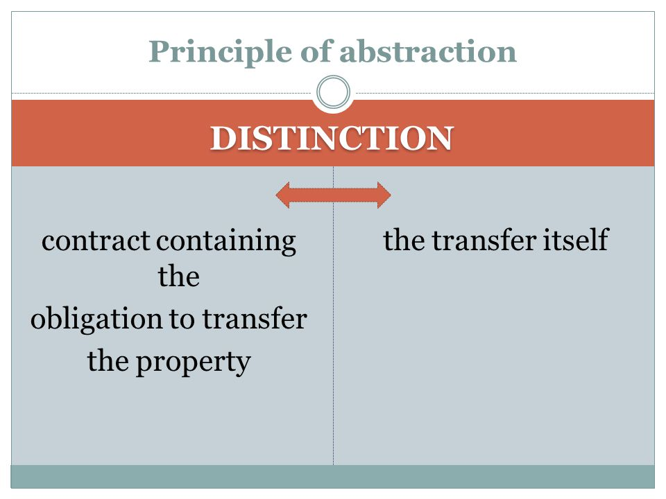 Principle of abstraction