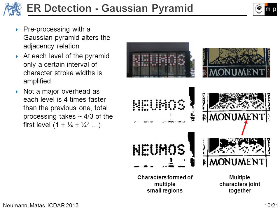 ER Detection - Gaussian Pyramid