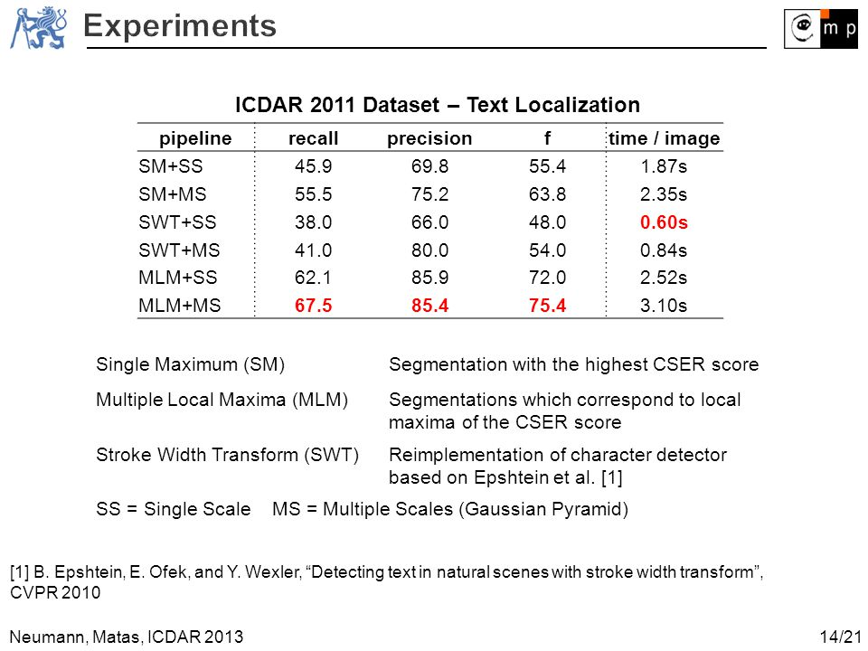 ICDAR 2011 Dataset – Text Localization
