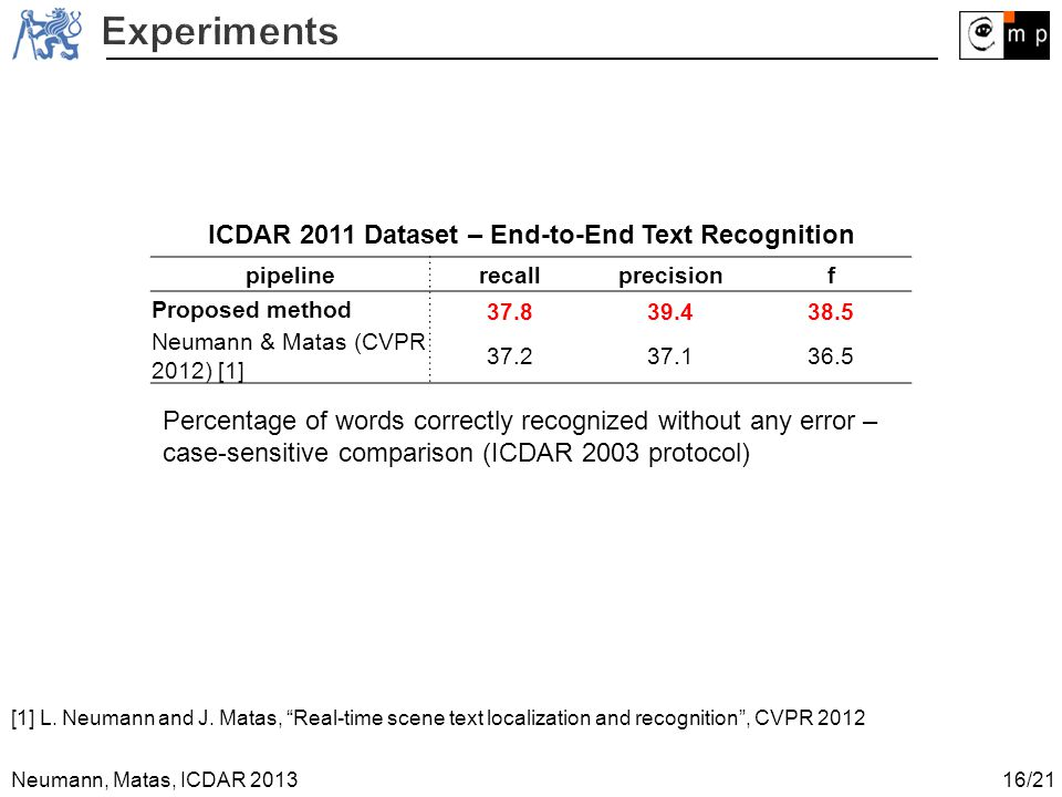ICDAR 2011 Dataset – End-to-End Text Recognition