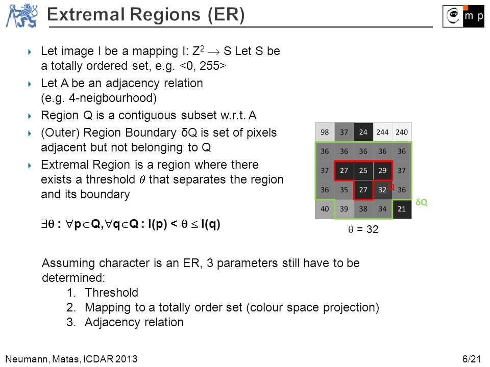 Extremal Regions (ER) Let image I be a mapping I: Z2  S Let S be a totally ordered set, e.g. <0, 255>