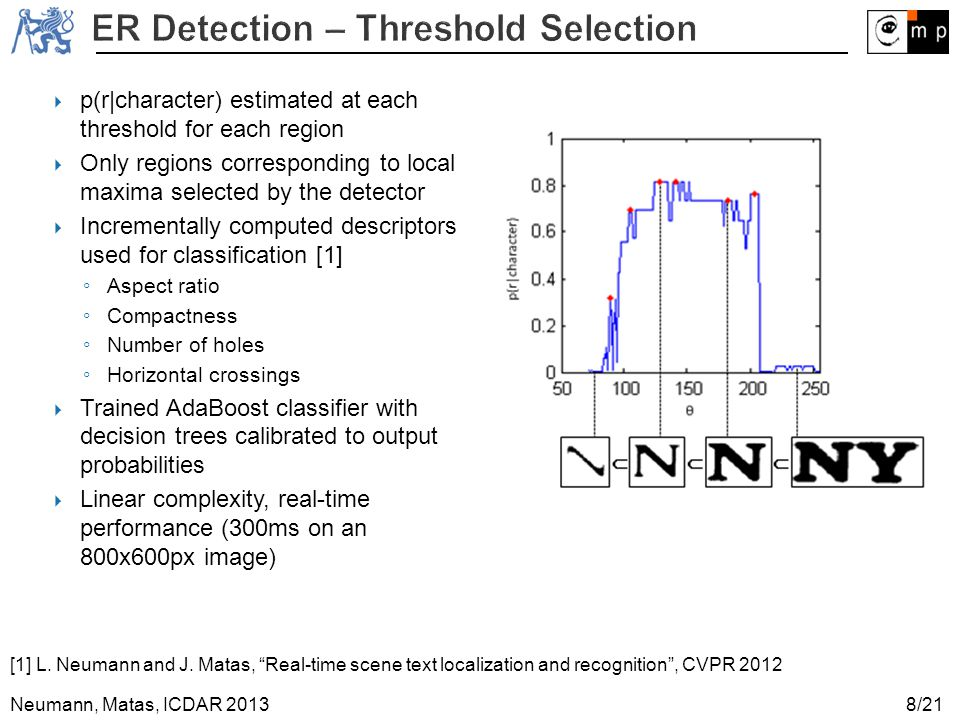 ER Detection – Threshold Selection