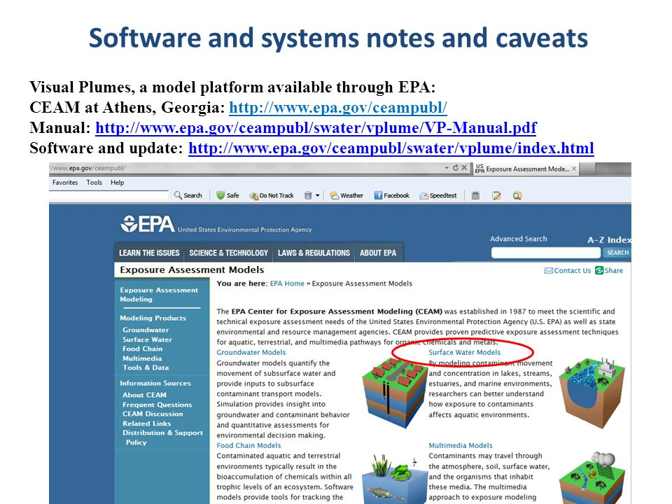Software and systems notes and caveats