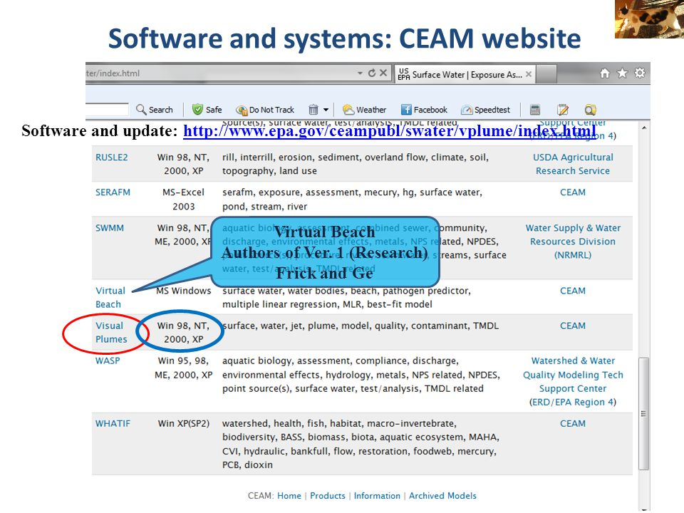 Software and systems: CEAM website