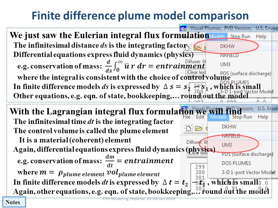 Finite difference plume model comparison