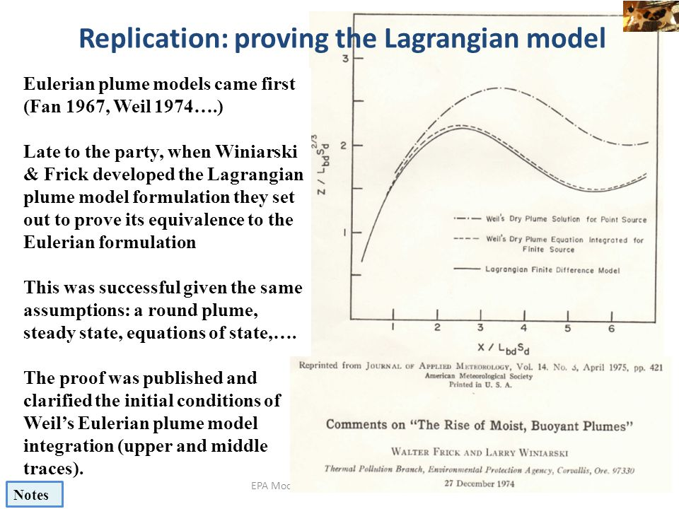 Replication: proving the Lagrangian model