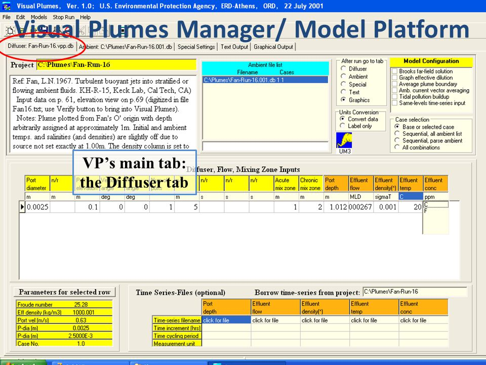 Visual Plumes Manager/ Model Platform