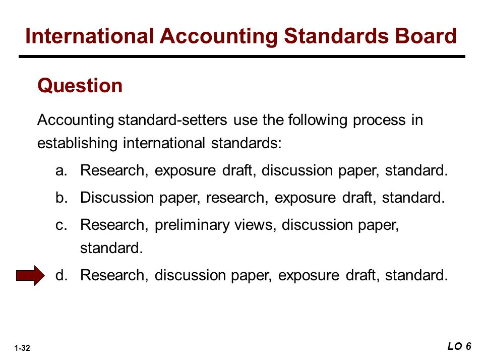 research papers on accounting standards This article explains the basic principles relating to accounting for mergers and acquisitions the article provides an overview of mergers and acquisitions, with explanations of the most common.