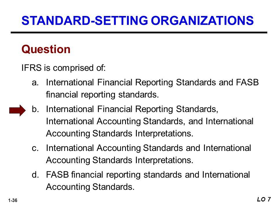 STANDARD-SETTING ORGANIZATIONS