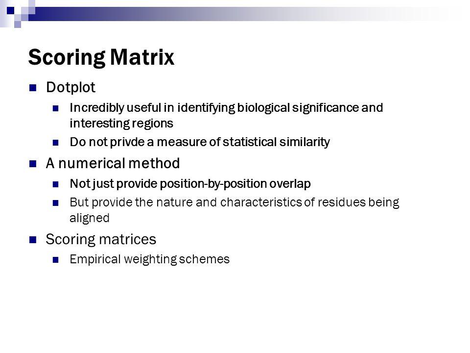 Scoring Matrix Dotplot A numerical method Scoring matrices