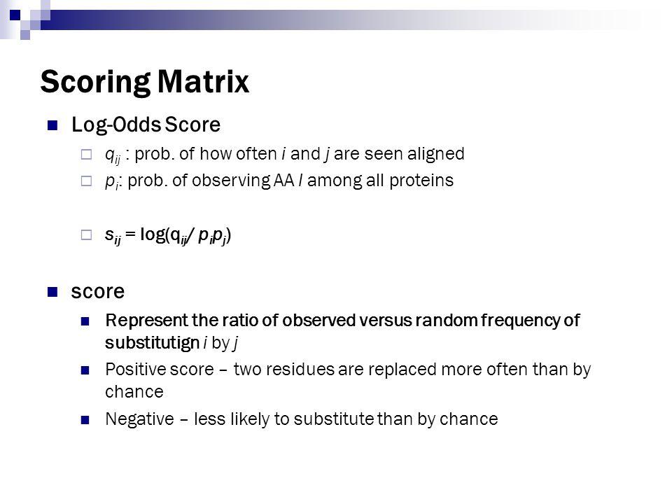 Scoring Matrix Log-Odds Score score