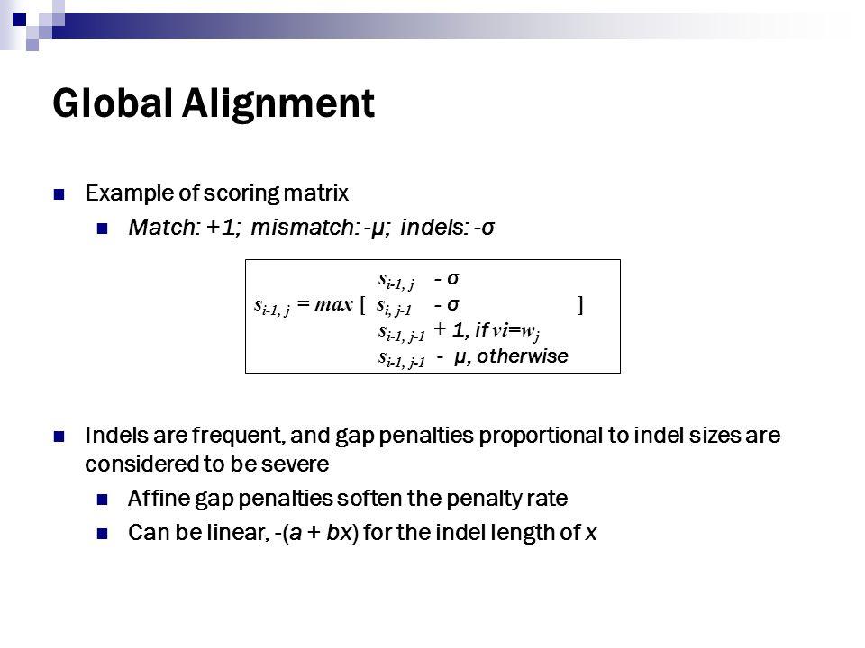 Global Alignment Example of scoring matrix