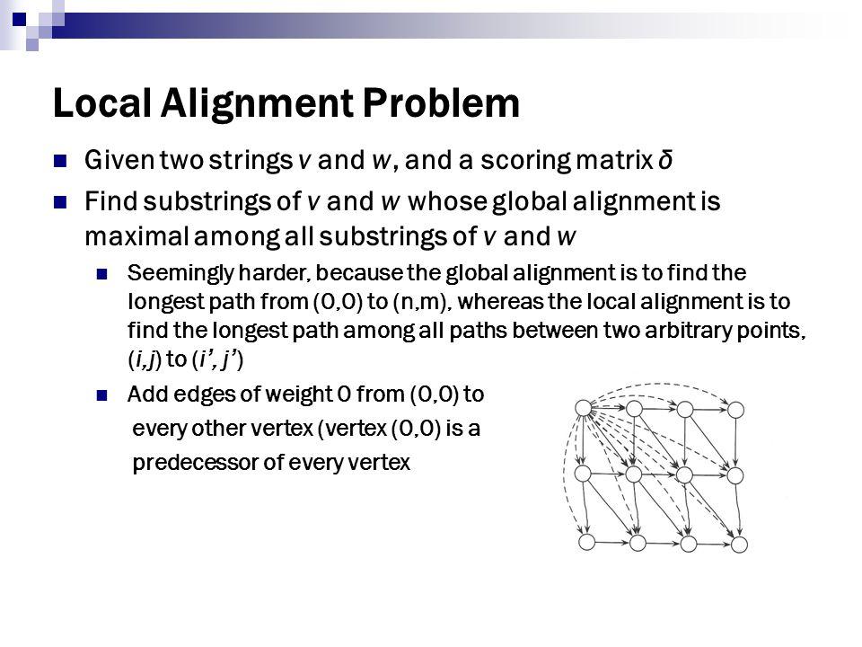 Local Alignment Problem