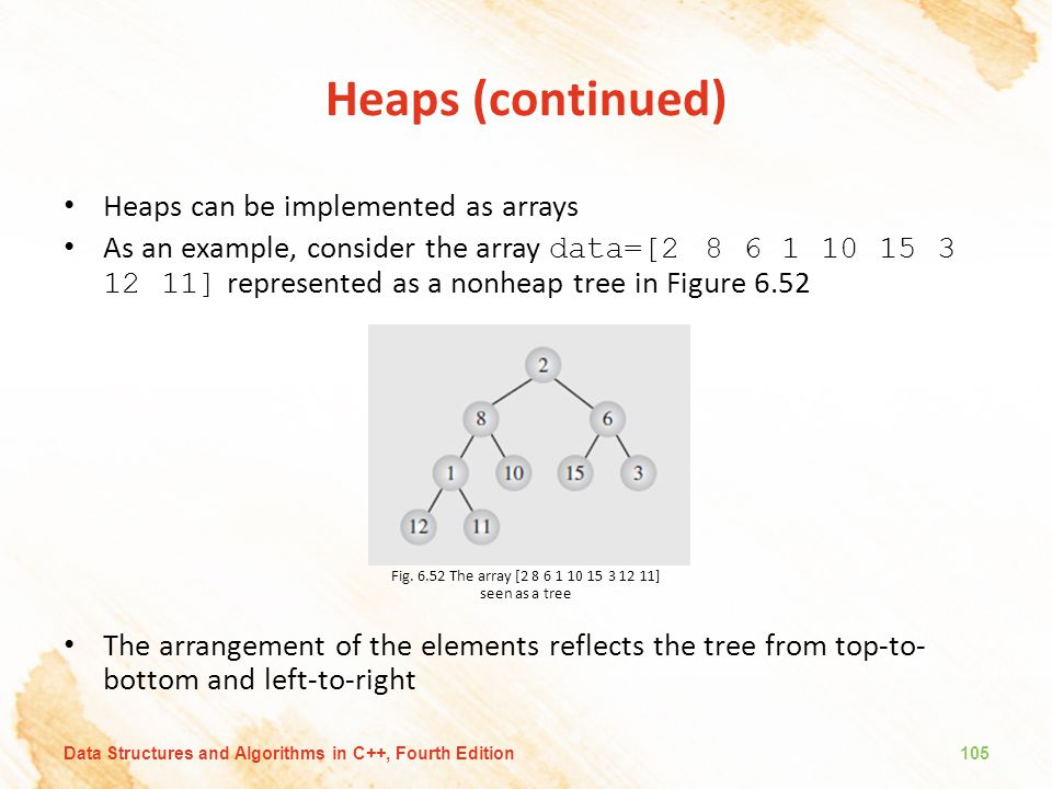 Heaps (continued) Heaps can be implemented as arrays