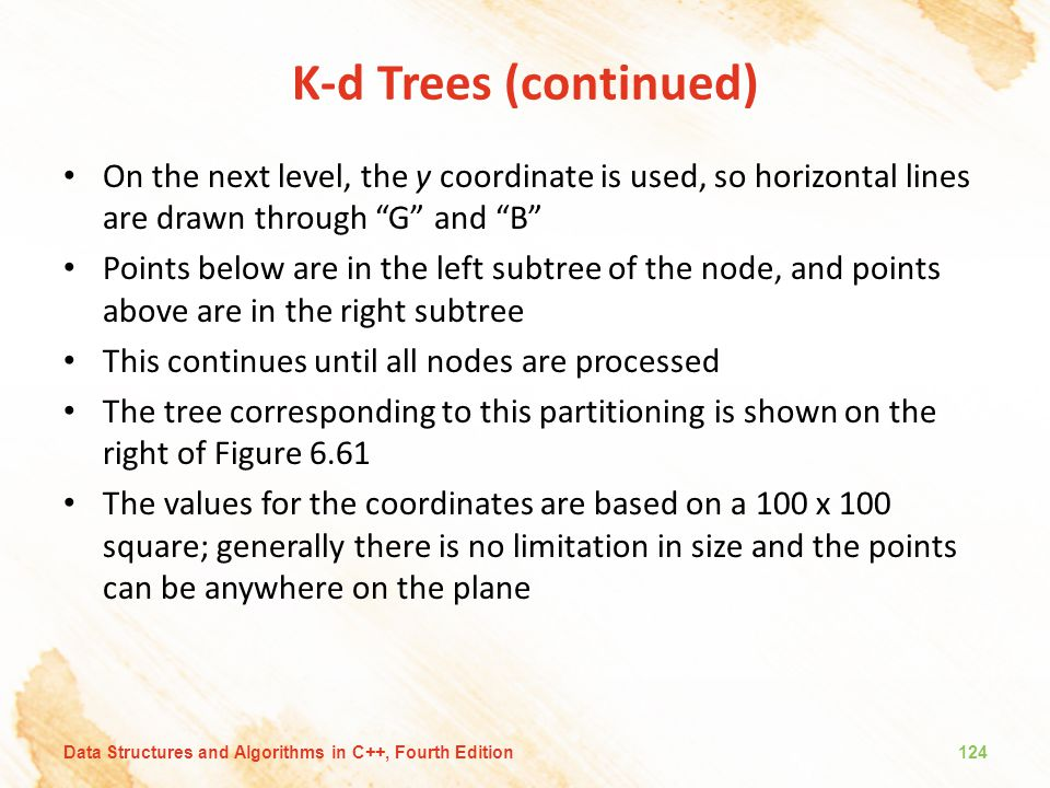 K-d Trees (continued) On the next level, the y coordinate is used, so horizontal lines are drawn through G and B