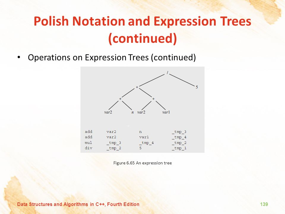 Polish Notation and Expression Trees (continued)