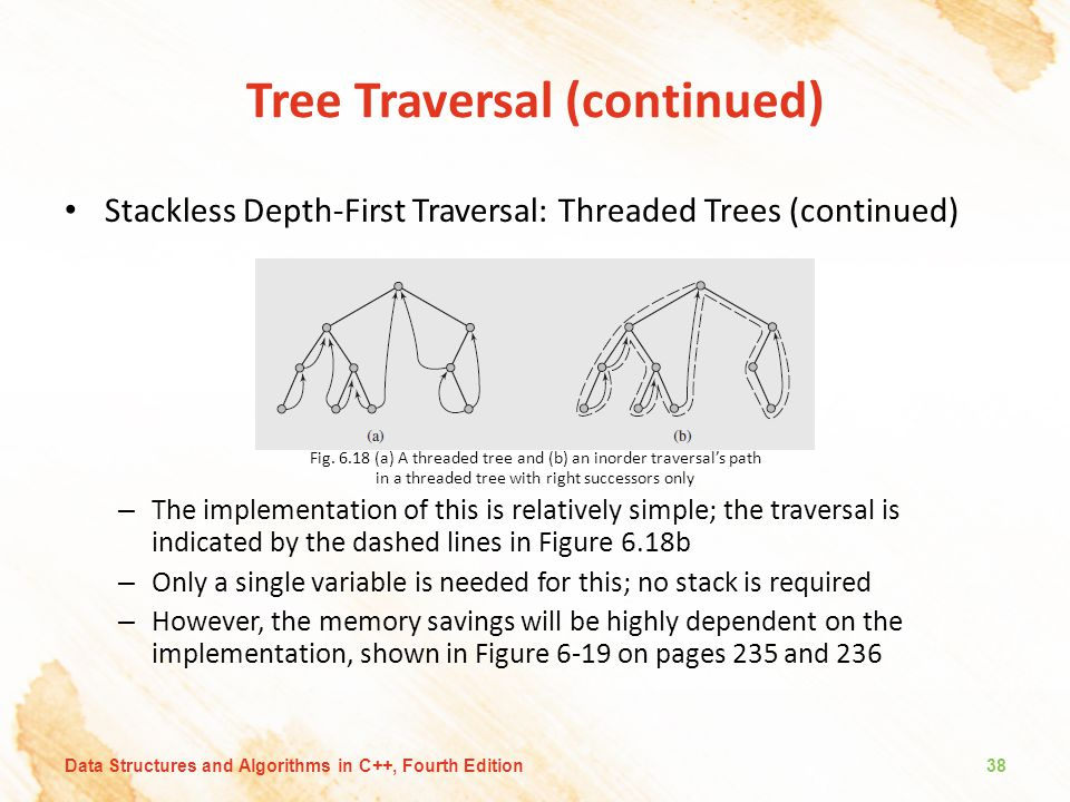 Tree Traversal (continued)