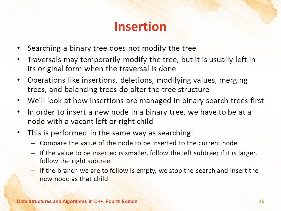 Insertion Searching a binary tree does not modify the tree