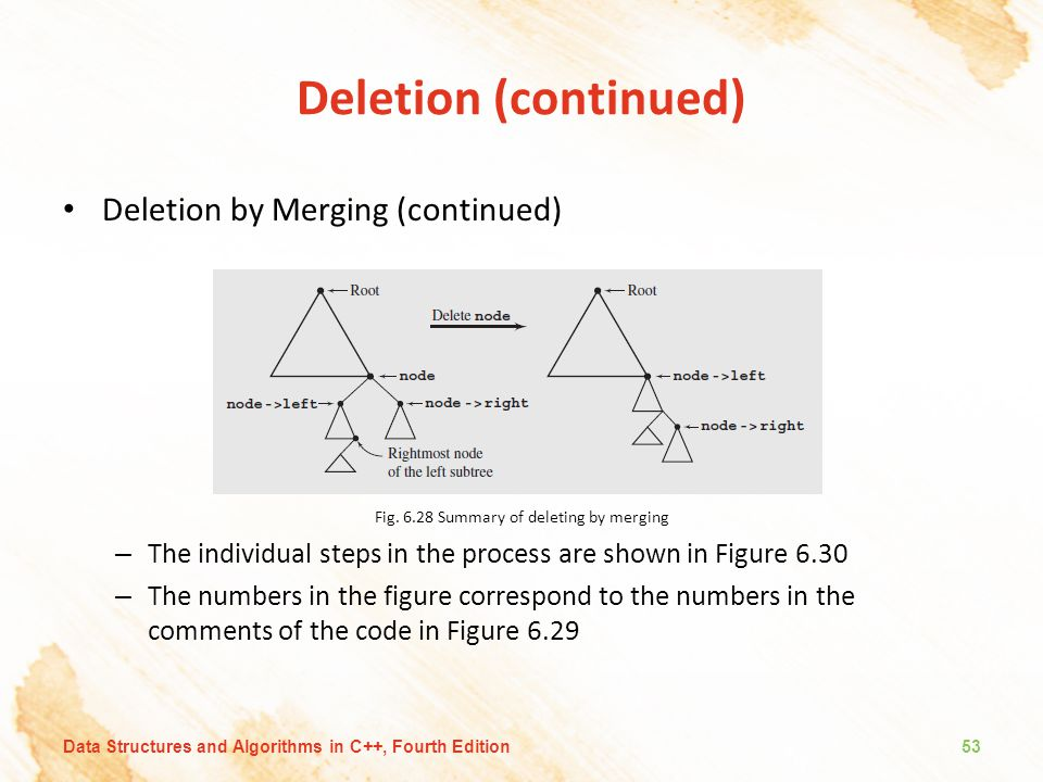 Fig. 6.28 Summary of deleting by merging