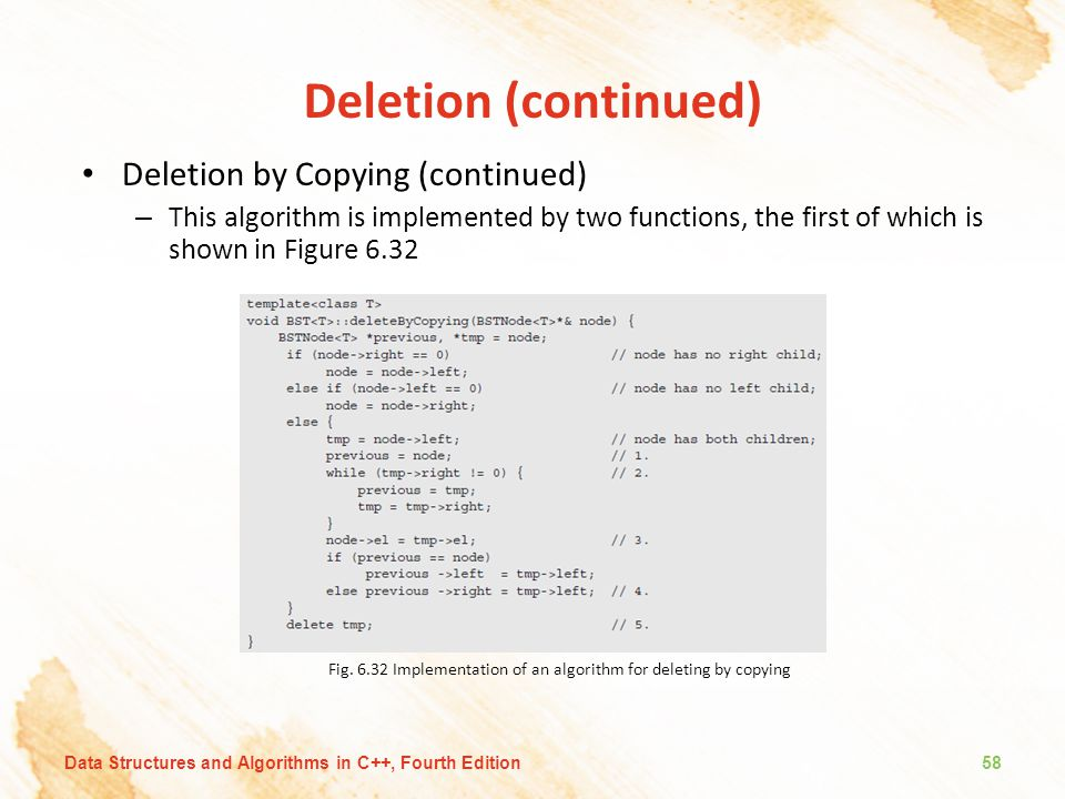 Fig. 6.32 Implementation of an algorithm for deleting by copying