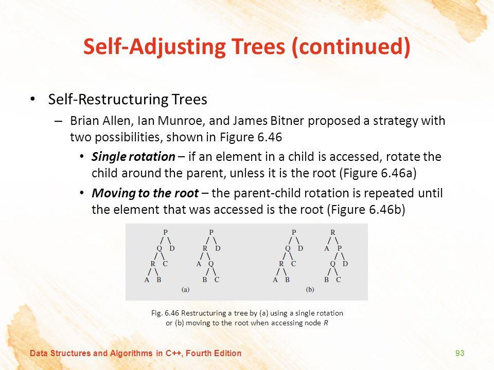 Self-Adjusting Trees (continued)