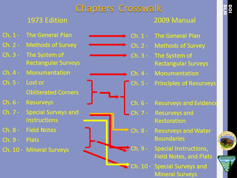 Chapters Crosswalk 1973 Edition 2009 Manual Ch. 1 - The General Plan