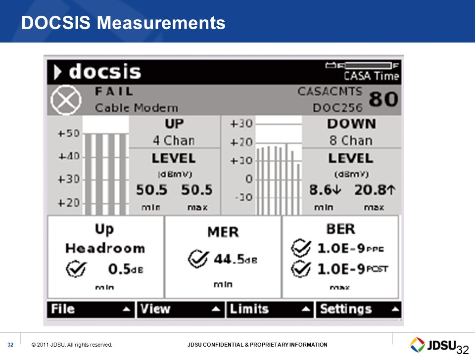DOCSIS Measurements