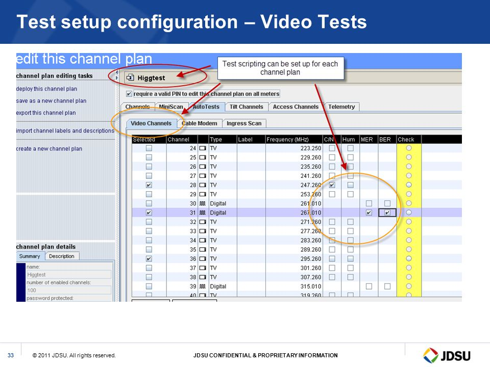 Test setup configuration – Video Tests