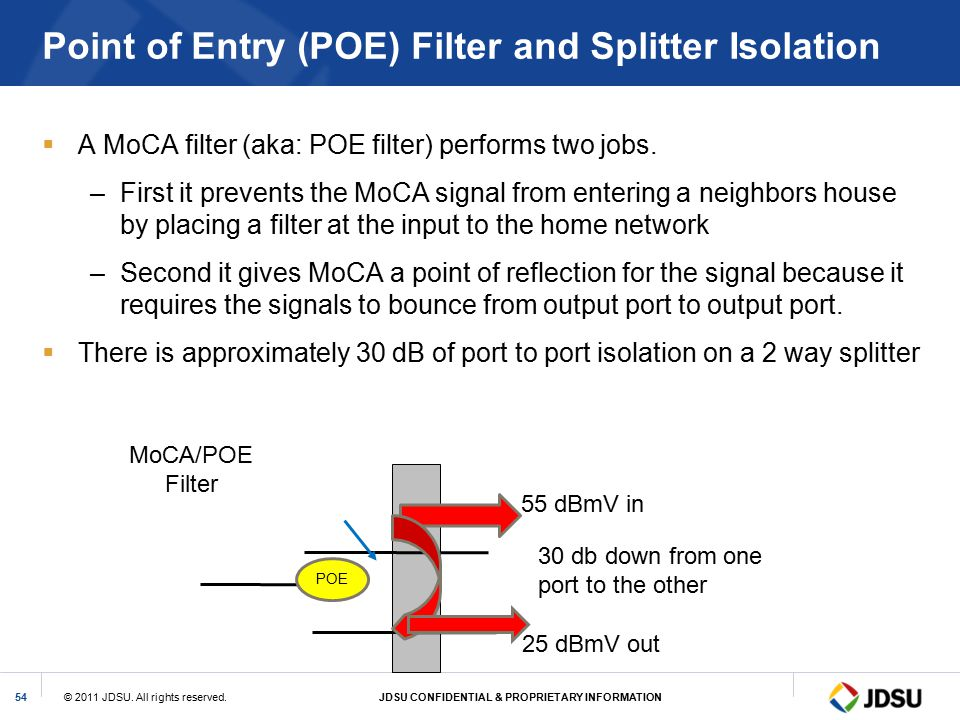 Point of Entry (POE) Filter and Splitter Isolation