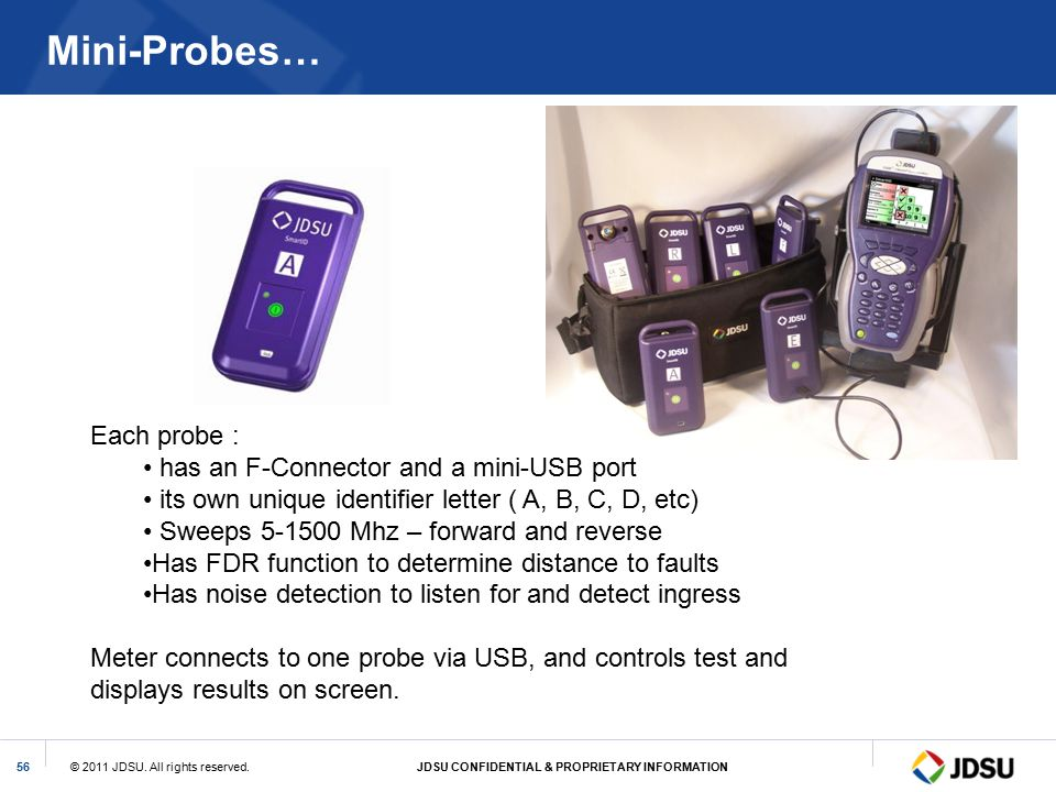Mini-Probes… Each probe : has an F-Connector and a mini-USB port