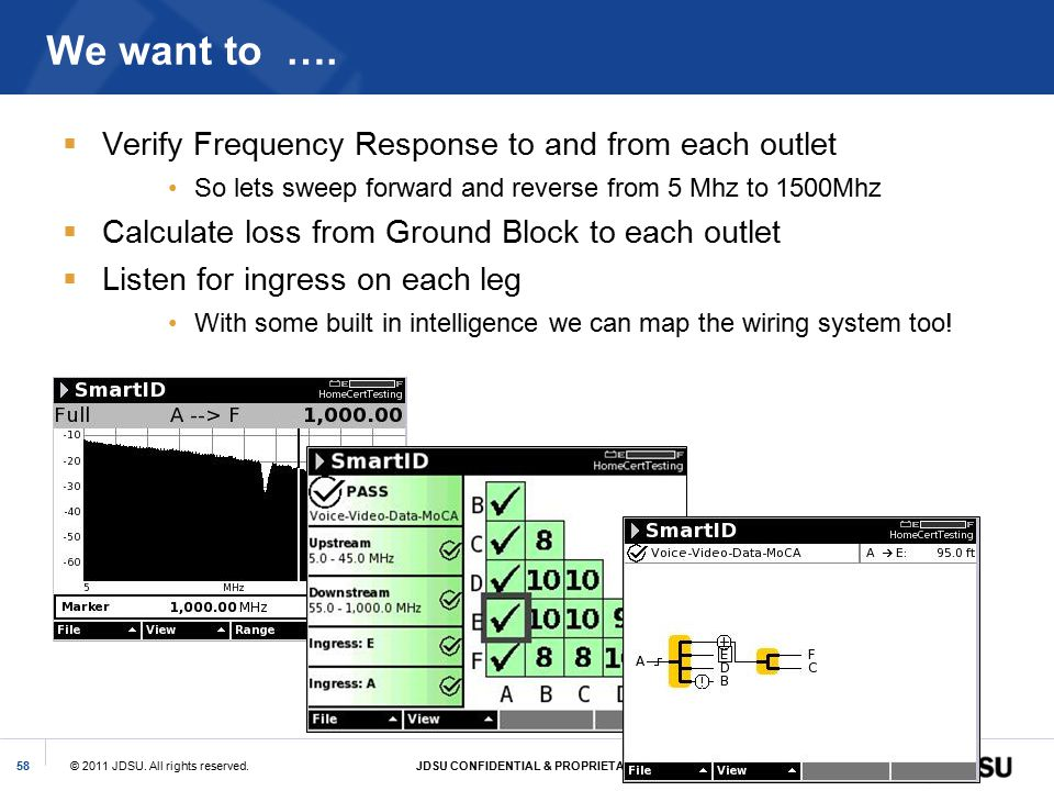We want to …. Verify Frequency Response to and from each outlet