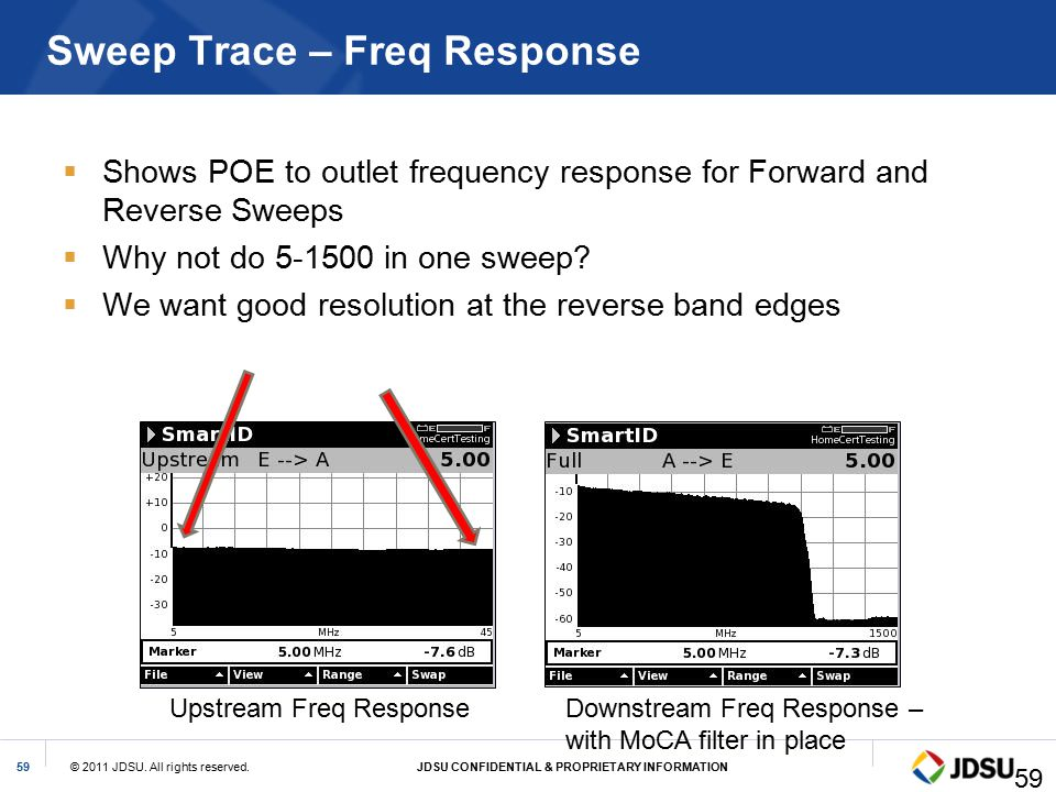 Sweep Trace – Freq Response