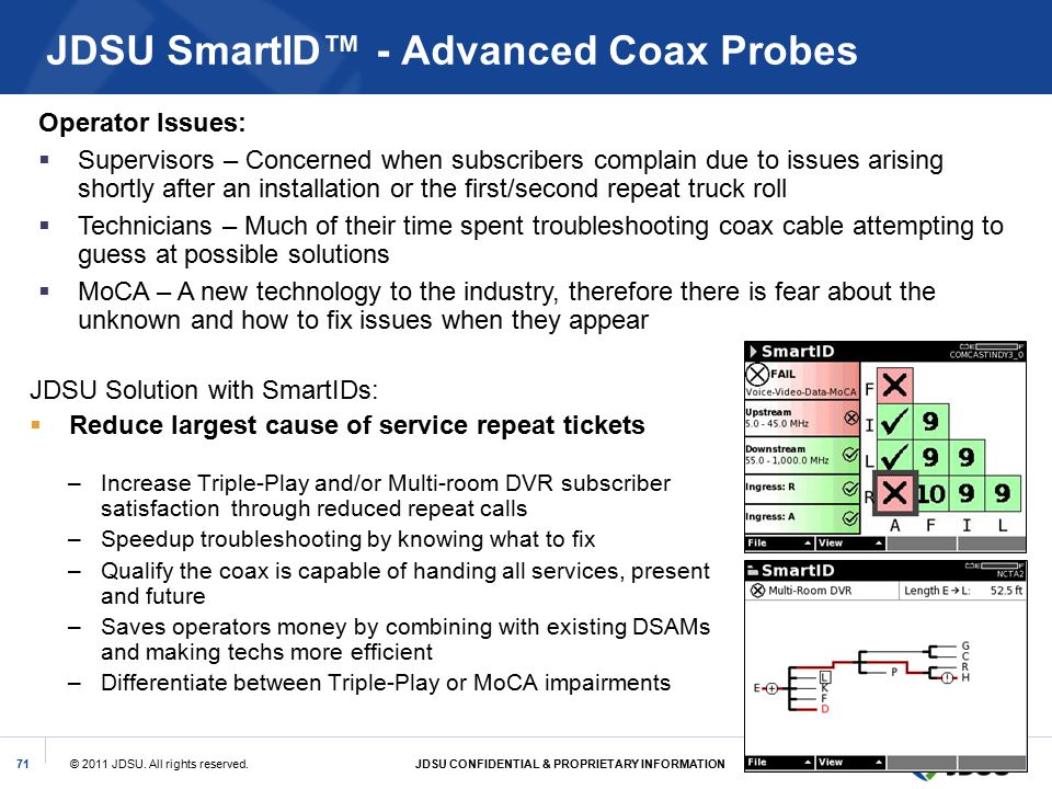 JDSU SmartID™ - Advanced Coax Probes
