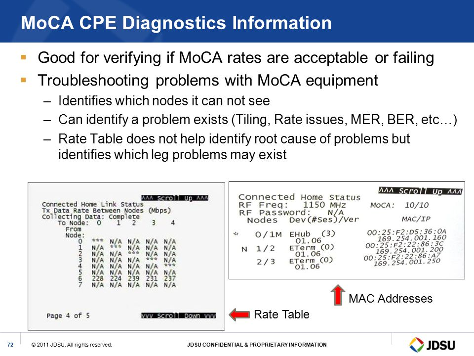 MoCA CPE Diagnostics Information