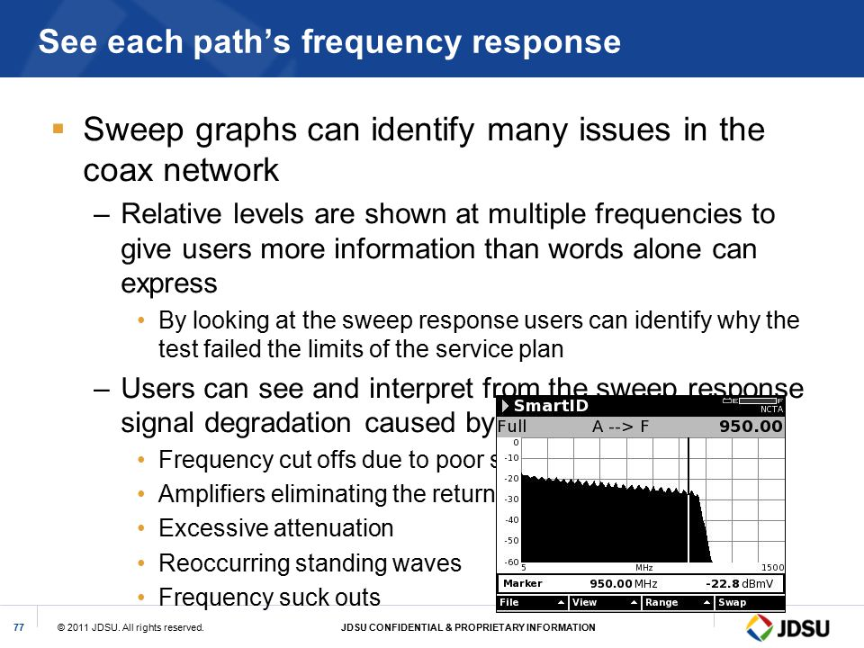 See each path's frequency response